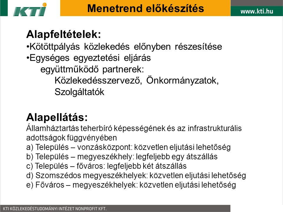 Célkitűzések: Határon átnyúló városi együttműködések támogatása Fejlett regionális közlekedési és kereskedelmi csomópontok kialakítása Határon túli magyarlakta térségekkel való kapcsolatok erősítése Magyar-magyar gazdasági együttműködések erősítése A szomszédos országokkal való partneri viszony elmélyítése Nagyvárosok közötti nagytérségi integráció megvalósítása Országos Fejlesztési Koncepció