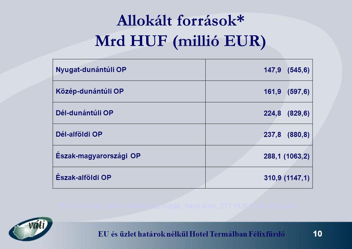 EU és üzlet határok nélkül Hotel Termálban Félixfürdő 10 Allokált források* Mrd HUF (millió EUR) Nyugat-dunántúli OP147,9 (545,6) Közép-dunántúli OP16
