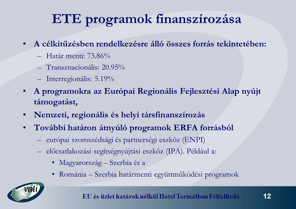 EU és üzlet határok nélkül Hotel Termálban Félixfürdő 12 ETE programok finanszírozása A célkitűzésben rendelkezésre álló összes forrás tekintetében: –