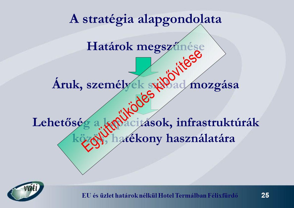 EU és üzlet határok nélkül Hotel Termálban Félixfürdő 25 A stratégia alapgondolata Határok megszűnése Áruk, személyek szabad mozgása Lehetőség a kapac