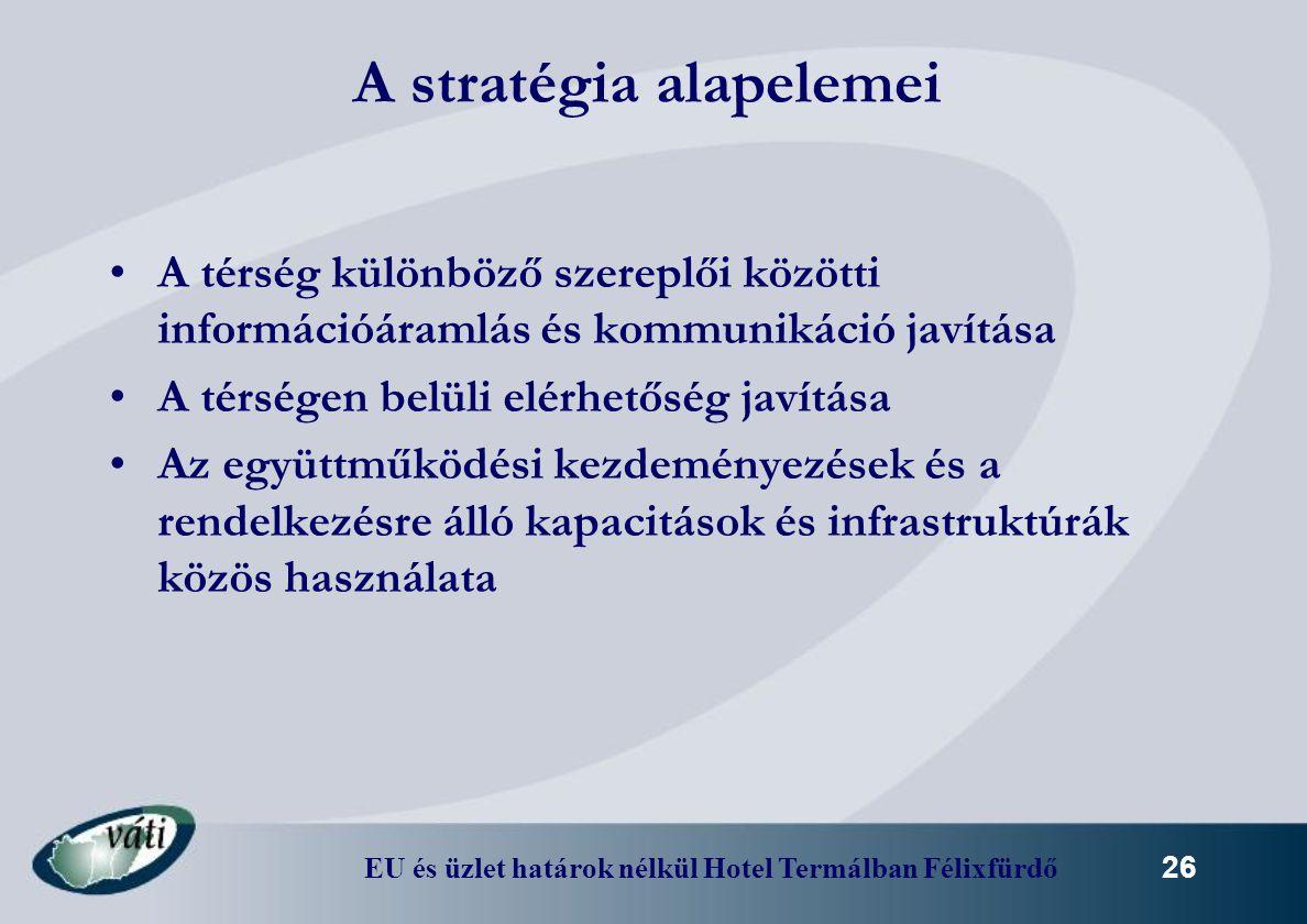EU és üzlet határok nélkül Hotel Termálban Félixfürdő 26 A stratégia alapelemei A térség különböző szereplői közötti információáramlás és kommunikáció