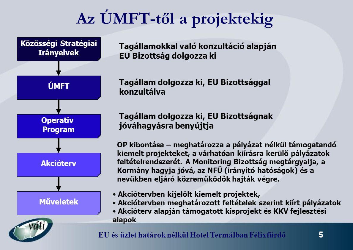 EU és üzlet határok nélkül Hotel Termálban Félixfürdő 5 Az ÚMFT-től a projektekig Tagállamokkal való konzultáció alapján EU Bizottság dolgozza ki Tagá