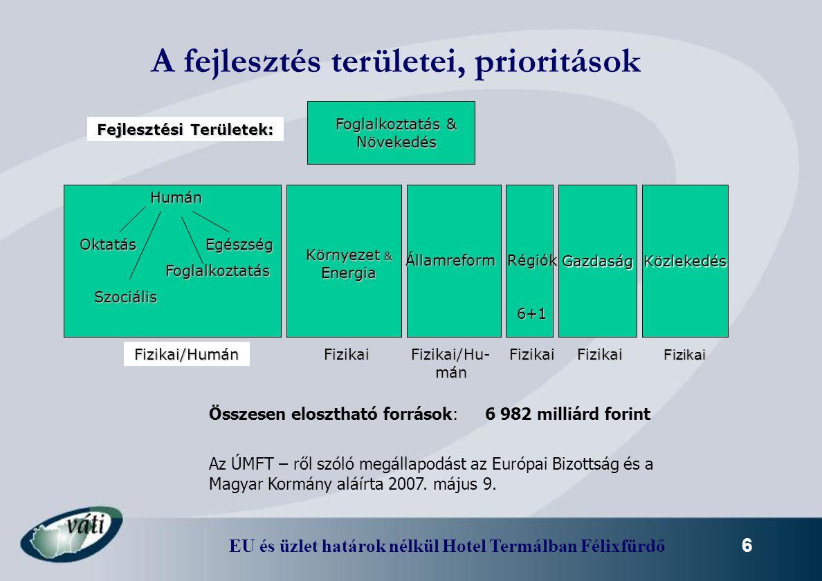 EU és üzlet határok nélkül Hotel Termálban Félixfürdő 7 Operatív programok struktúrája PrioritásokOperatív program A gazdaság fejlesztéseGazdaságfejlesztési OP A közlekedés fejlesztéseKözlekedésfejlesztési OP A társadalom megújulásaTársadalmi megújulás OP Társadalmi infrastruktúra OP Környezet- és energiafejlesztésKörnyezet- és Energia OP TerületfejlesztésNyugat-dunántúli Operatív Program, Közép-dunántúli Operatív Program, Dél-dunántúli Operatív Program, Észak-magyarországi Operatív Program, Észak-alföldi Operatív Program, Dél-alföldi Operatív Program, Közép-magyarországi Operatív Program, Európai Területi Együttműködések OP-k ÁllamreformÁllamreform OP Elektronikus Közigazgatás OP Az Új Magyarország Fejlesztési Terv koordinációja és kommunikációja Végrehajtás OP