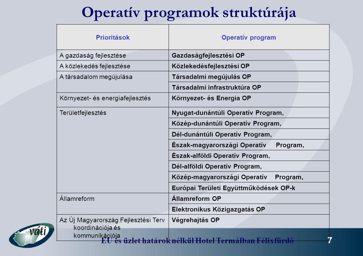 EU és üzlet határok nélkül Hotel Termálban Félixfürdő 7 Operatív programok struktúrája PrioritásokOperatív program A gazdaság fejlesztéseGazdaságfejle