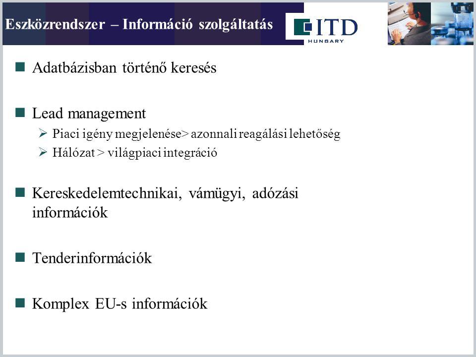 Eszközrendszer – Információ szolgáltatás Adatbázisban történő keresés Lead management  Piaci igény megjelenése> azonnali reagálási lehetőség  Hálóza