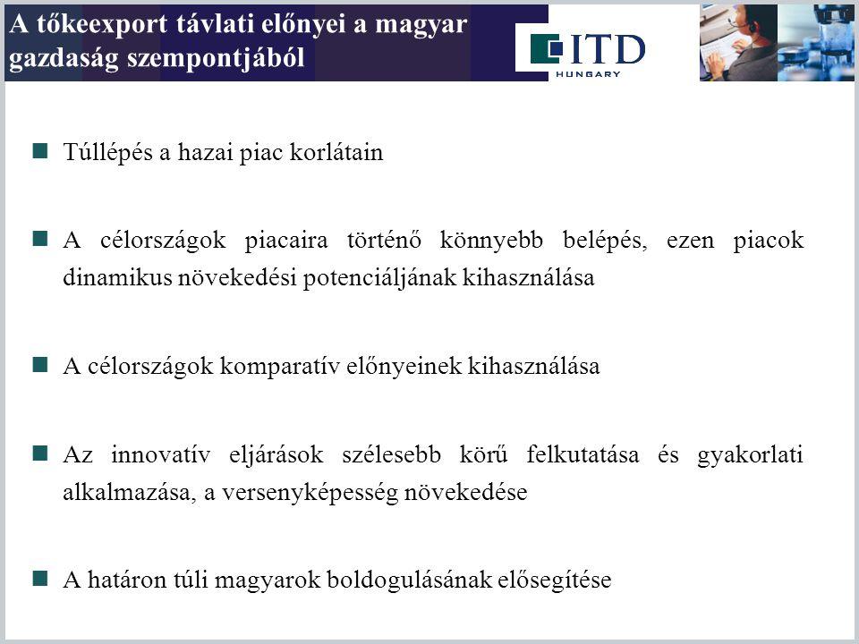 A tőkeexport távlati előnyei a magyar gazdaság szempontjából Túllépés a hazai piac korlátain A célországok piacaira történő könnyebb belépés, ezen pia