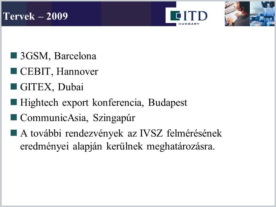 Tervek – 2009 3GSM, Barcelona CEBIT, Hannover GITEX, Dubai Hightech export konferencia, Budapest CommunicAsia, Szingapúr A további rendezvények az IVS
