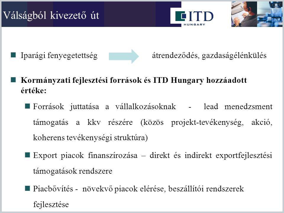 Válságból kivezető út Iparági fenyegetettség átrendeződés, gazdaságélénkülés Kormányzati fejlesztési források és ITD Hungary hozzáadott értéke: Forrás