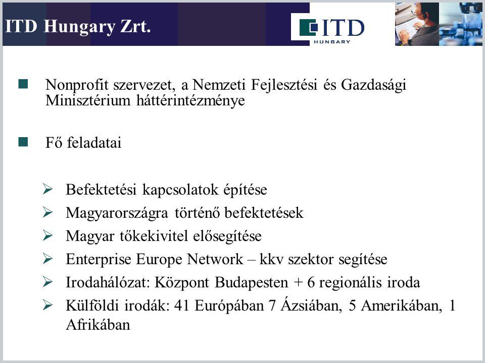 ITD Hungary Zrt. Nonprofit szervezet, a Nemzeti Fejlesztési és Gazdasági Minisztérium háttérintézménye Fő feladatai  Befektetési kapcsolatok építése