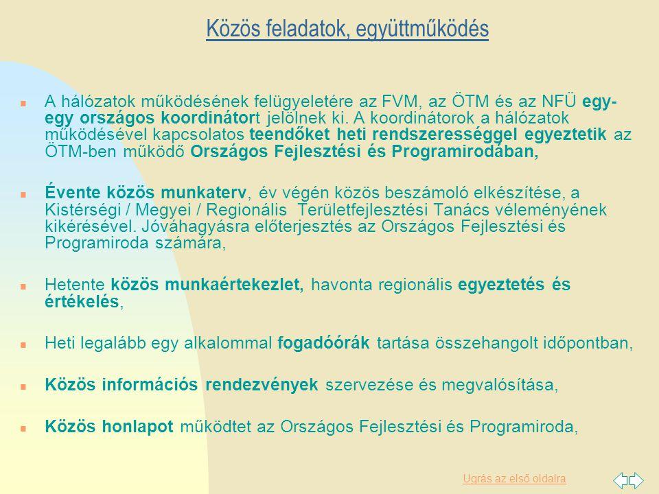 Ugrás az első oldalra Közös feladatok, együttműködés n A hálózatok működésének felügyeletére az FVM, az ÖTM és az NFÜ egy- egy országos koordinátort jelölnek ki.
