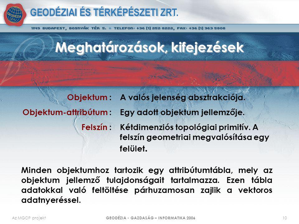 Az MGCP projekt GEODÉZIA - GAZDASÁG – INFORMATIKA 2006 10 Meghatározások, kifejezések Objektum : Objektum-attribútum : Felszín : A valós jelenség absztrakciója.