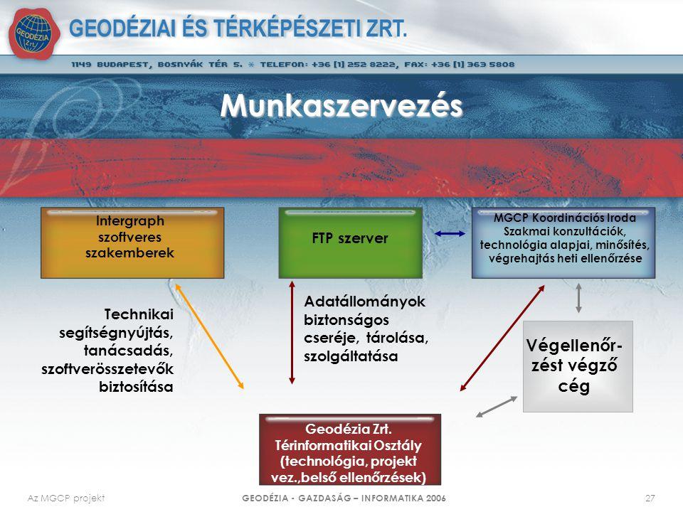 Az MGCP projekt GEODÉZIA - GAZDASÁG – INFORMATIKA 2006 27 Munkaszervezés Geodézia Zrt. Térinformatikai Osztály (technológia, projekt vez.,belső ellenő