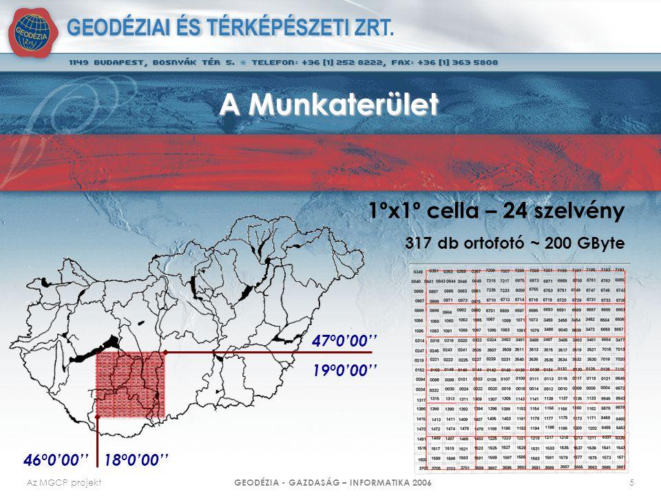 Az MGCP projekt GEODÉZIA - GAZDASÁG – INFORMATIKA 2006 5 A Munkaterület 47º0'00'' 19º0'00'' 46º0'00'' 18º0'00'' 1ºx1º cella – 24 szelvény 317 db ortof