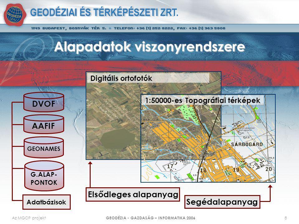 Az MGCP projekt GEODÉZIA - GAZDASÁG – INFORMATIKA 2006 8 Alapadatok viszonyrendszere DVOF AAFIF GEONAMES Adatbázisok G.ALAP- PONTOK Digitális ortofotók 1:50000-es Topográfiai térképek Segédalapanyag Elsődleges alapanyag