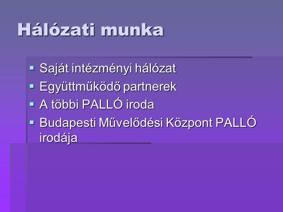 Hálózati munka  Saját intézményi hálózat  Együttműködő partnerek  A többi PALLÓ iroda  Budapesti Művelődési Központ PALLÓ irodája
