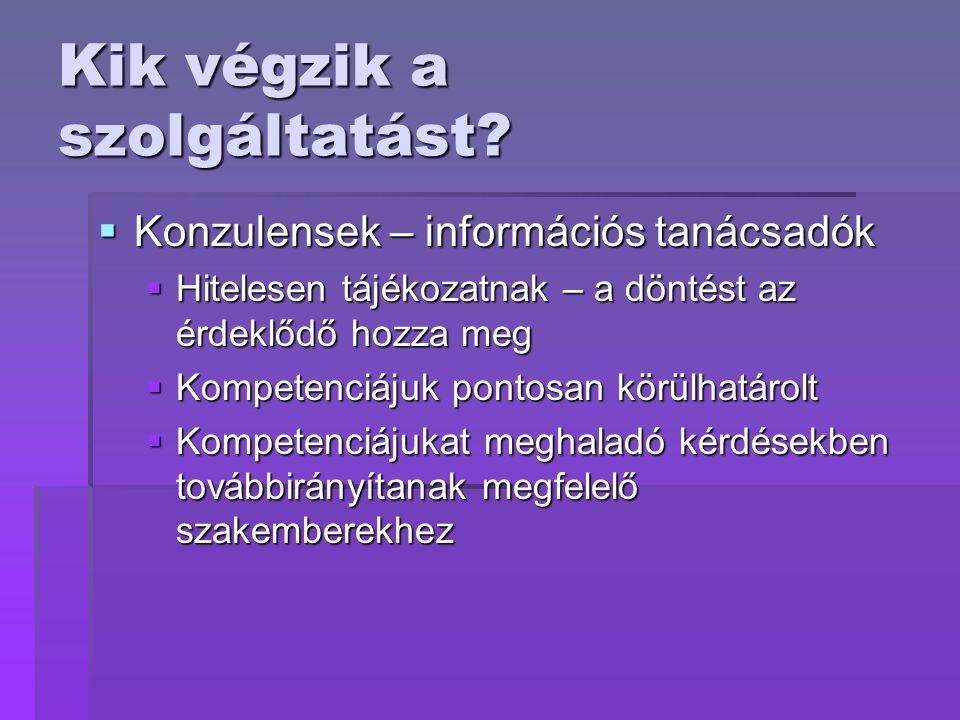 Milyen formában. Személyes konzultáció során ( 4024 Debrecen, Kossuth u.