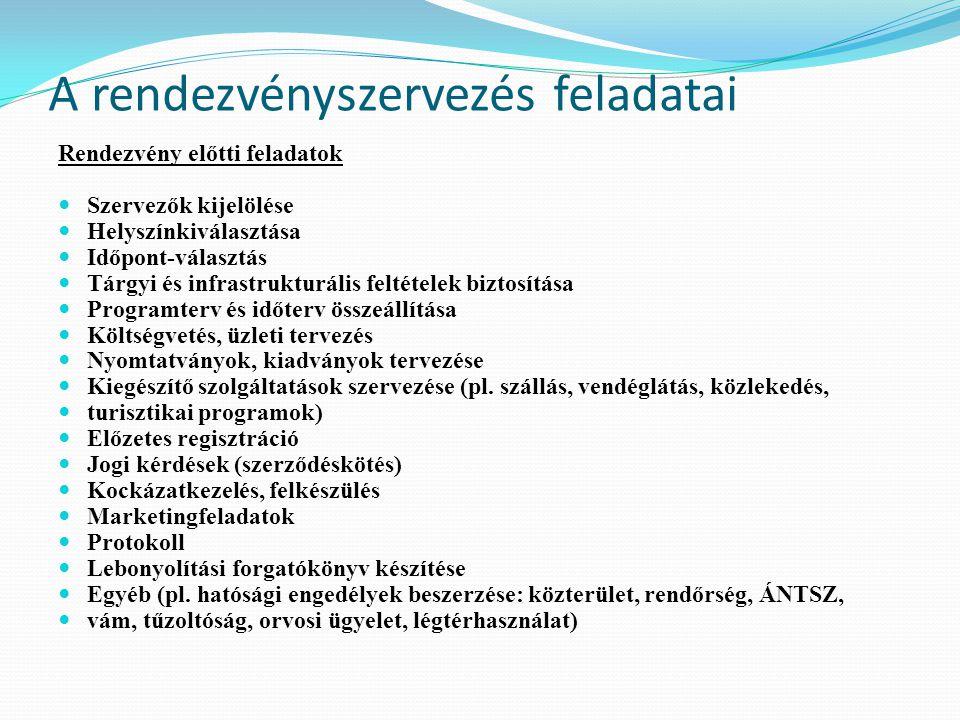 A rendezvényszervezés feladatai Rendezvény előtti feladatok Szervezők kijelölése Helyszínkiválasztása Időpont-választás Tárgyi és infrastrukturális fe