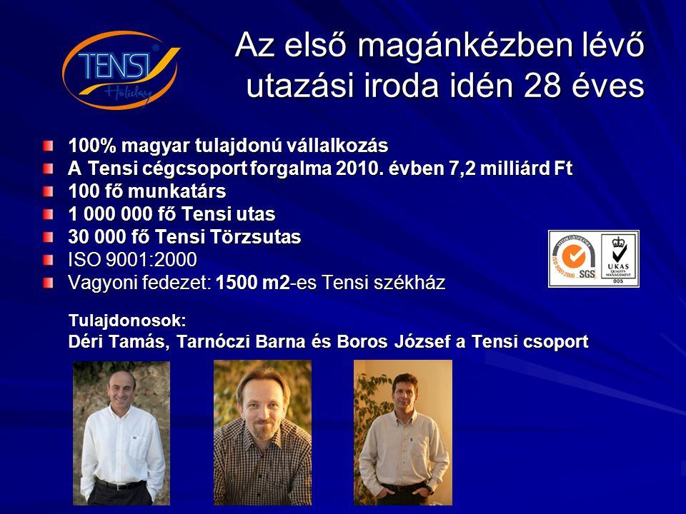 Az első magánkézben lévő utazási iroda idén 28 éves 100% magyar tulajdonú vállalkozás A Tensi cégcsoport forgalma 2010. évben 7,2 milliárd Ft 100 fő m