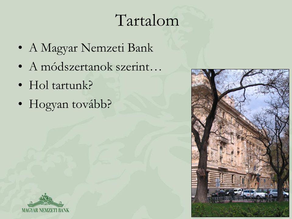 Tartalom A Magyar Nemzeti Bank A módszertanok szerint… Hol tartunk? Hogyan tovább? 3