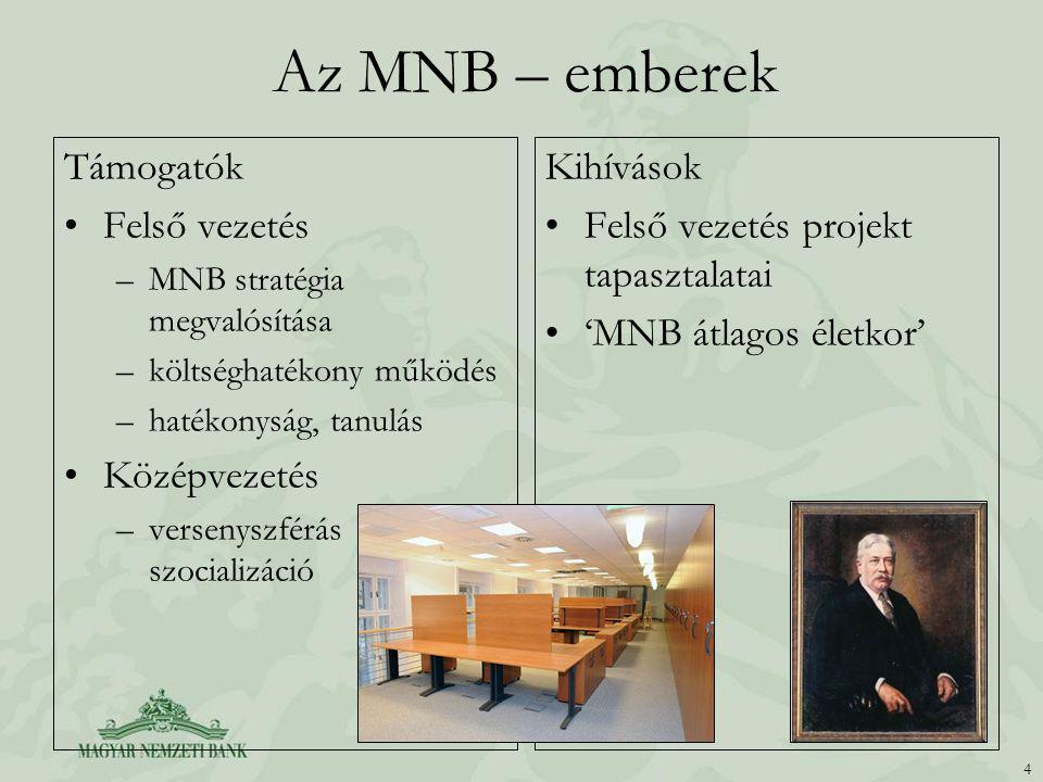 Az MNB – emberek Támogatók Felső vezetés –MNB stratégia megvalósítása –költséghatékony működés –hatékonyság, tanulás Középvezetés –versenyszférás szoc