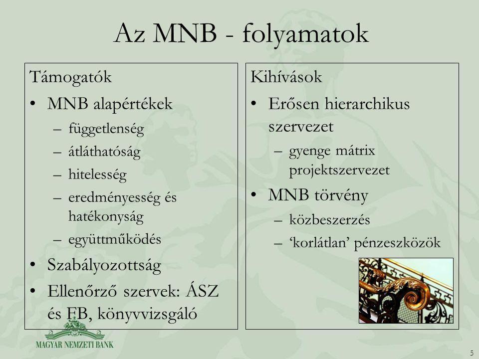 Az MNB - folyamatok Támogatók MNB alapértékek –függetlenség –átláthatóság –hitelesség –eredményesség és hatékonyság –együttműködés Szabályozottság Ell
