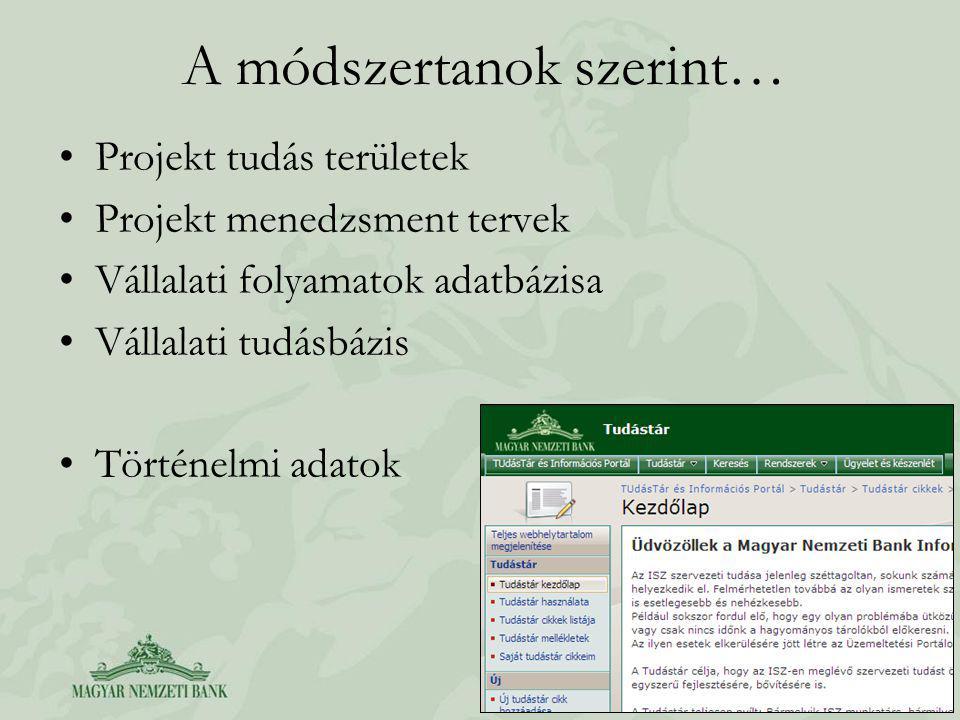 A módszertanok szerint… Projekt tudás területek Projekt menedzsment tervek Vállalati folyamatok adatbázisa Vállalati tudásbázis Történelmi adatok 7
