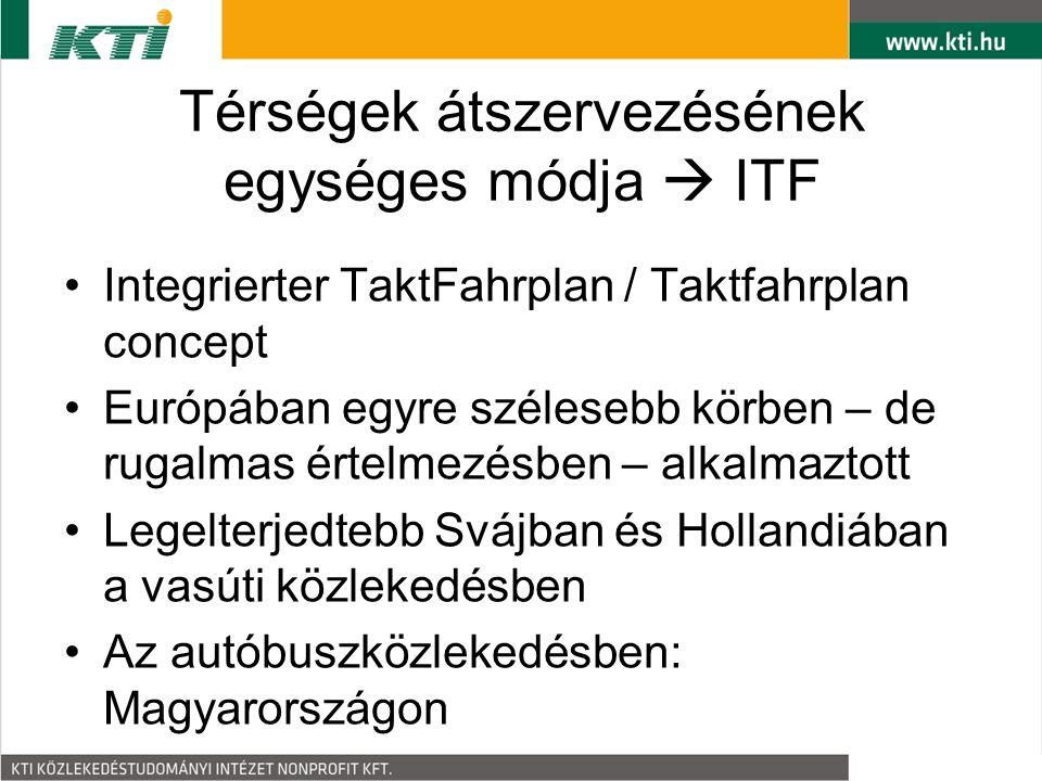 Térségek átszervezésének egységes módja  ITF Integrierter TaktFahrplan / Taktfahrplan concept Európában egyre szélesebb körben – de rugalmas értelmezésben – alkalmaztott Legelterjedtebb Svájban és Hollandiában a vasúti közlekedésben Az autóbuszközlekedésben: Magyarországon