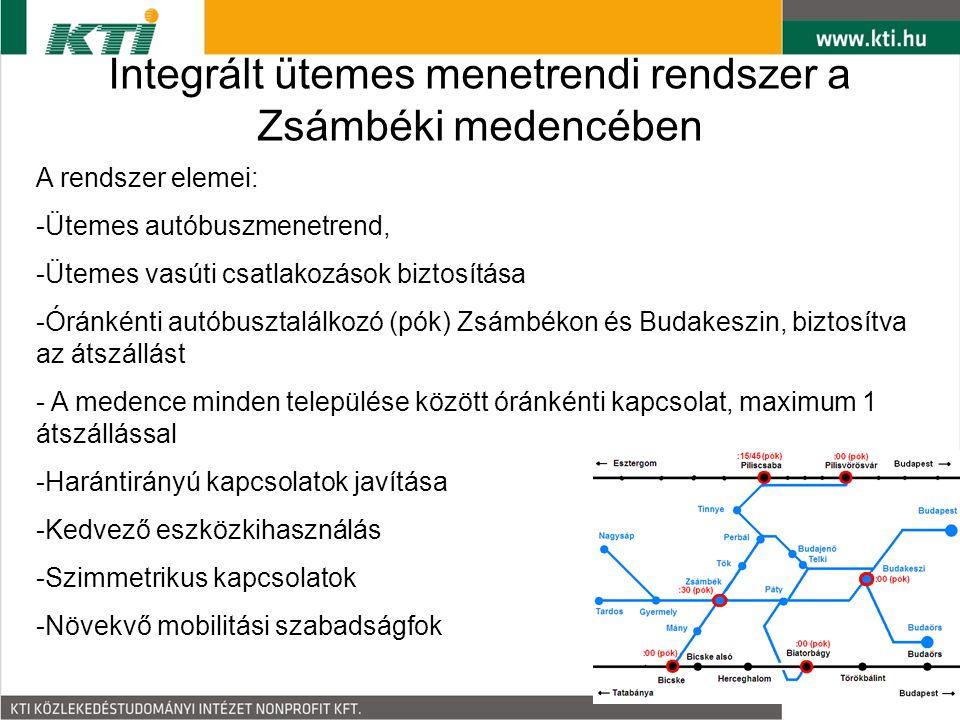 Integrált ütemes menetrendi rendszer a Zsámbéki medencében A rendszer elemei: -Ütemes autóbuszmenetrend, -Ütemes vasúti csatlakozások biztosítása -Óránkénti autóbusztalálkozó (pók) Zsámbékon és Budakeszin, biztosítva az átszállást - A medence minden települése között óránkénti kapcsolat, maximum 1 átszállással -Harántirányú kapcsolatok javítása -Kedvező eszközkihasználás -Szimmetrikus kapcsolatok -Növekvő mobilitási szabadságfok