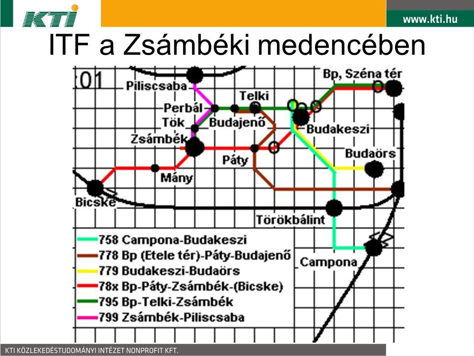 ITF a Zsámbéki medencében