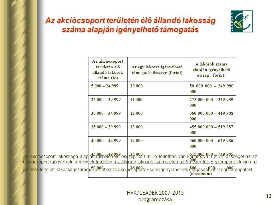 HVK/LEADER 2007-2013 programozása 12 Az akciócsoport területén élő állandó lakosság száma alapján igényelhető támogatás Az akciócsoport területén élő