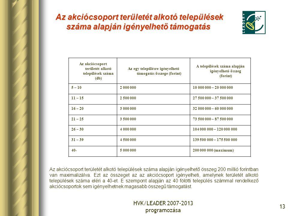 HVK/LEADER 2007-2013 programozása 13 Az akciócsoport területét alkotó települések száma (db) Az egy településre igényelhető támogatás összege (forint)