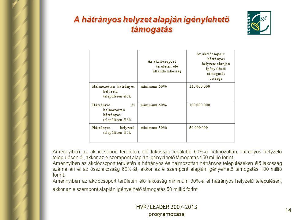 HVK/LEADER 2007-2013 programozása 14 Az akciócsoport területén élő állandó lakosság Az akciócsoport hátrányos helyzete alapján igényelhető támogatás ö