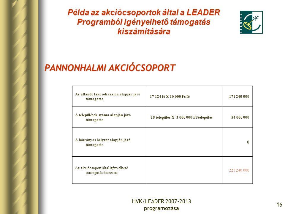 HVK/LEADER 2007-2013 programozása 16 PANNONHALMI AKCIÓCSOPORT Az állandó lakosok száma alapján járó támogatás 17 124 fő X 10 000 Ft/fő171 240 000 A te