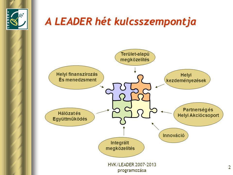 HVK/LEADER 2007-2013 programozása 2 A LEADER hét kulcsszempontja Terület-alapú megközelítés Helyi kezdeményezések Partnerség és Helyi Akciócsoport Inn