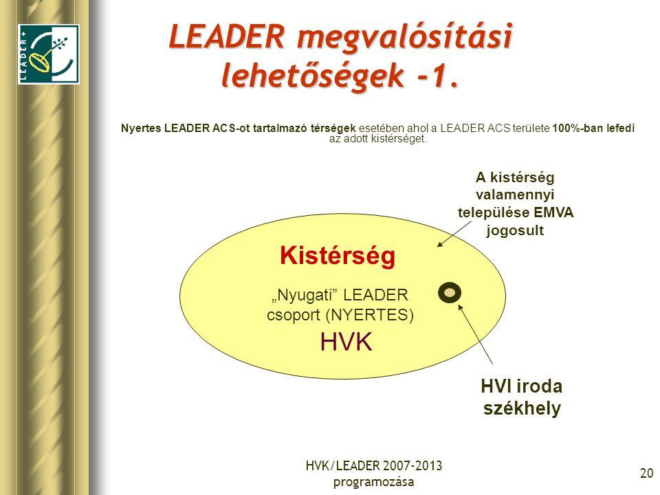 HVK/LEADER 2007-2013 programozása 20 LEADER megvalósítási lehetőségek -1. Nyertes LEADER ACS-ot tartalmazó térségek esetében ahol a LEADER ACS terület