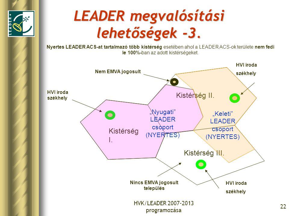 HVK/LEADER 2007-2013 programozása 22 LEADER megvalósítási lehetőségek -3. HVI iroda székhely Nem EMVA jogosult Kistérség I. Kistérség II. Kistérség II