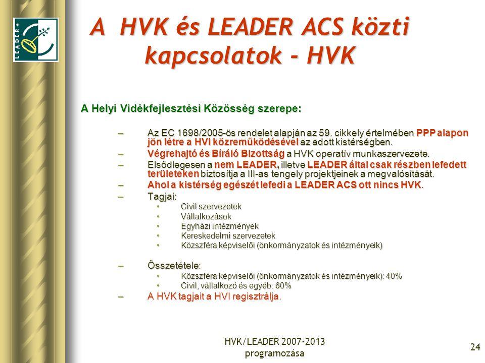 HVK/LEADER 2007-2013 programozása 24 A HVK és LEADER ACS közti kapcsolatok - HVK A Helyi Vidékfejlesztési Közösség szerepe: –Az EC 1698/2005-ös rendel