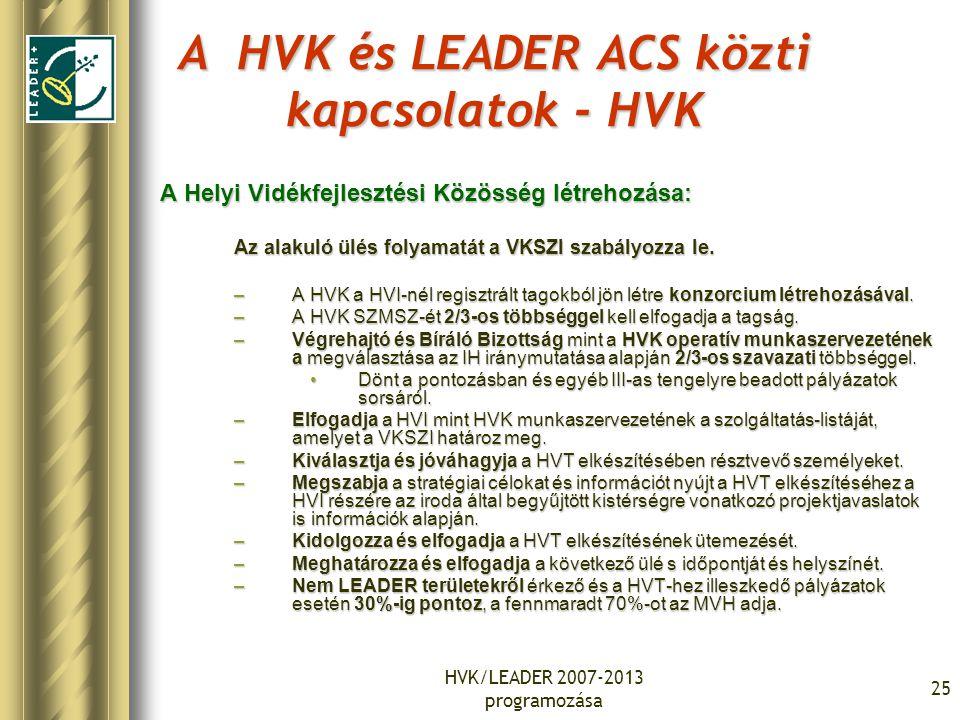HVK/LEADER 2007-2013 programozása 25 A HVK és LEADER ACS közti kapcsolatok - HVK A Helyi Vidékfejlesztési Közösség létrehozása: Az alakuló ülés folyamatát a VKSZI szabályozza le.