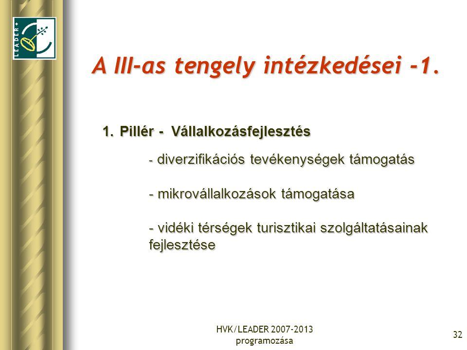 HVK/LEADER 2007-2013 programozása 32 A III-as tengely intézkedései -1. 1.Pillér - Vállalkozásfejlesztés - diverzifikációs tevékenységek támogatás - mi
