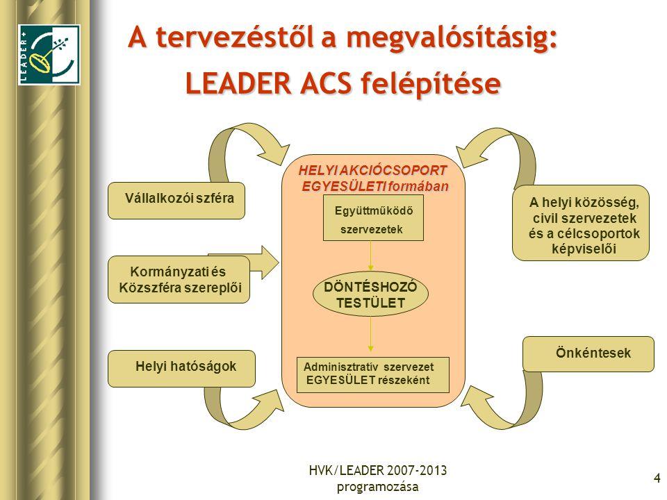 HVK/LEADER 2007-2013 programozása 4 A tervezéstől a megvalósításig: LEADER ACS felépítése HELYI AKCIÓCSOPORT EGYESÜLETI formában EGYESÜLETI formában E