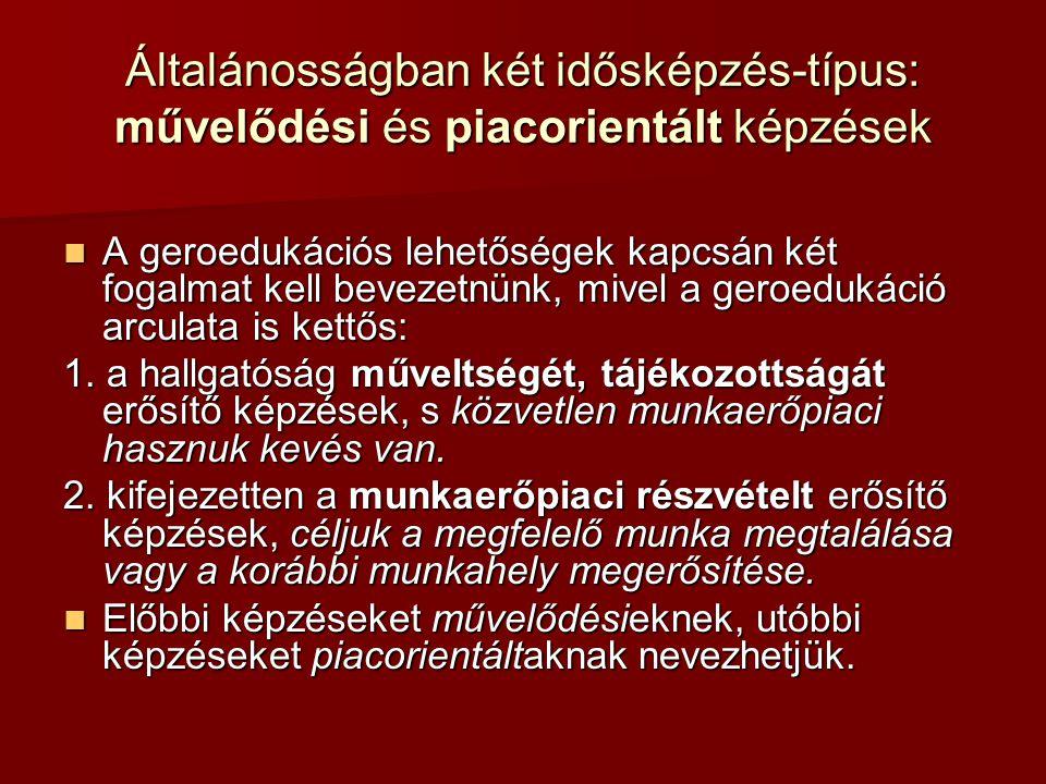 ZSKF – Geroedukációs Kutatóközpont BA: gerontoandragógia kurzusok BA: gerontoandragógia kurzusok MA: gerontoandragógia szakirány MA: gerontoandragógia szakirány Tervezett tantárgyak: Tervezett tantárgyak: 1.