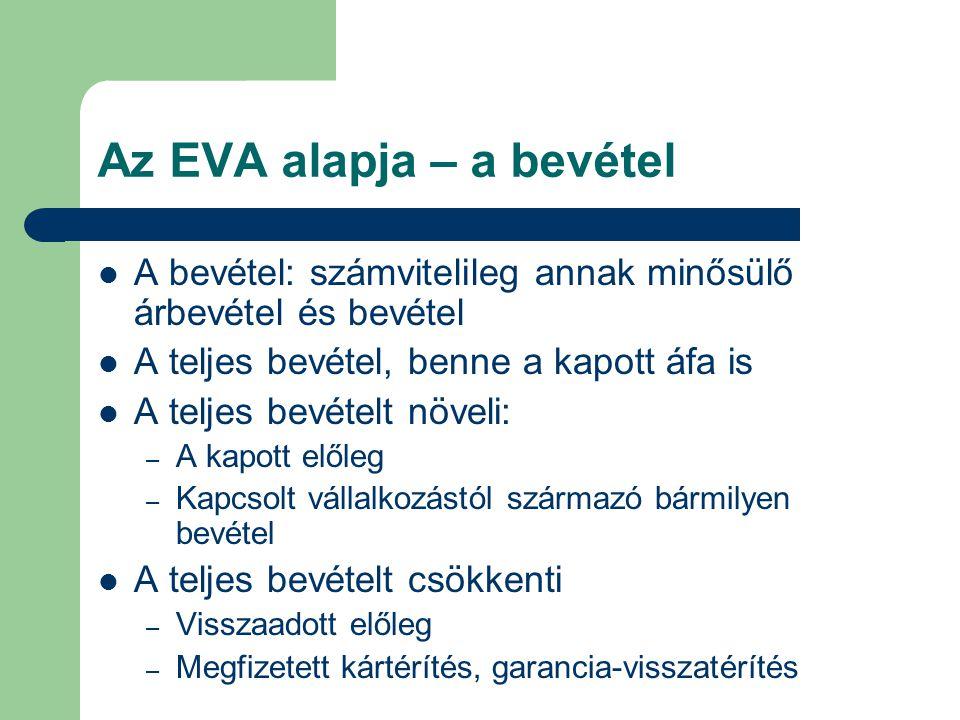Az EVA alapja – a bevétel megszerzésének időpontja Pénz átvételének, jóváírásának napja Értékpapír átvételének, jóváírásának napja Jogszerzésnél a jogosultság keletkezése Igénybe vett szolgáltatásnál amikor a szolgáltatónak áfa fizetési kötelezettsége keletkezik A számla kibocsátását követő 30.