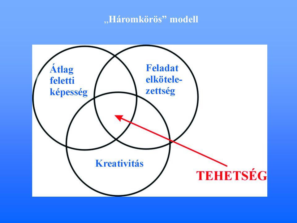 """Háromkörös modell"