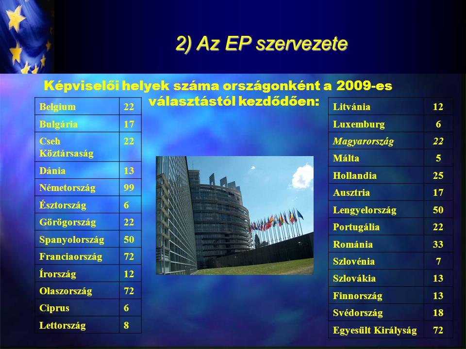 2) Az EP szervezete Képviselői helyek száma országonként a 2009-es választástól kezdődően: Belgium22 Bulgária17 Cseh Köztársaság 22 Dánia13 Németorszá