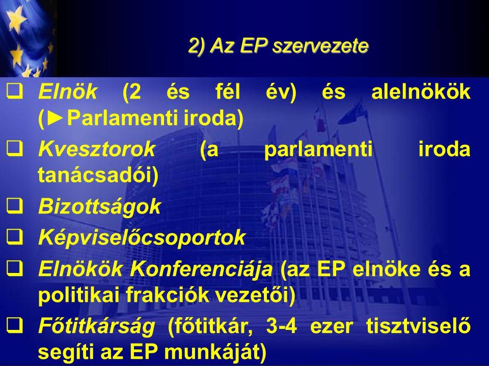 2) Az EP szervezete  Elnök (2 és fél év) és alelnökök (►Parlamenti iroda)  Kvesztorok (a parlamenti iroda tanácsadói)  Bizottságok  Képviselőcsopo