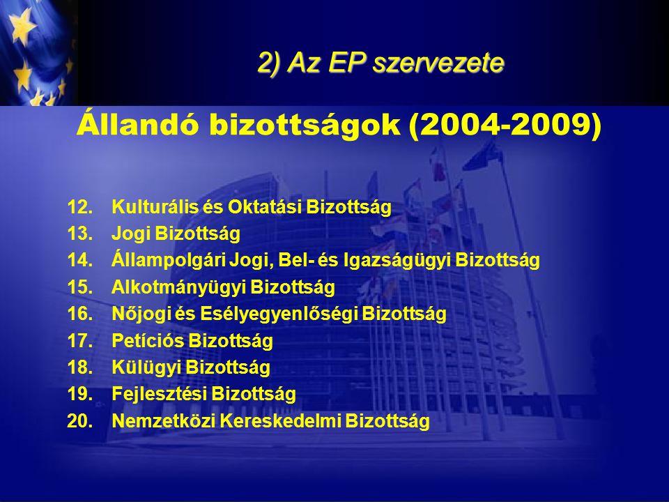 2) Az EP szervezete Állandó bizottságok (2004-2009) 12.Kulturális és Oktatási Bizottság 13.Jogi Bizottság 14.Állampolgári Jogi, Bel- és Igazságügyi Bi