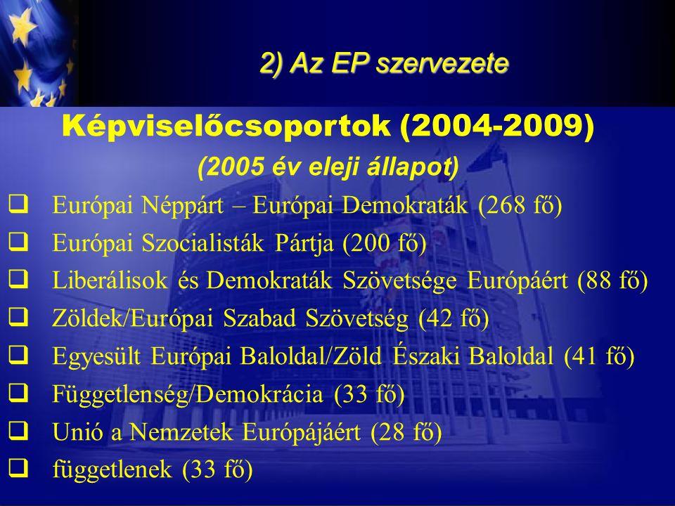 2) Az EP szervezete Képviselőcsoportok (2004-2009) (2005 év eleji állapot)  Európai Néppárt – Európai Demokraták (268 fő)  Európai Szocialisták Párt