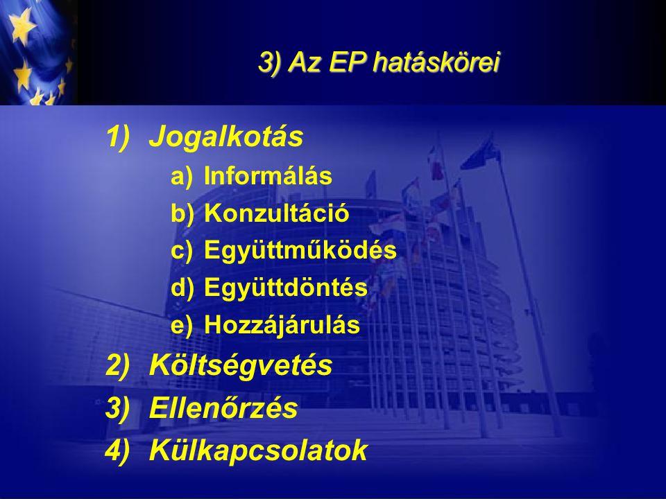 3) Az EP hatáskörei 1)Jogalkotás a)Informálás b)Konzultáció c)Együttműködés d)Együttdöntés e)Hozzájárulás 2)Költségvetés 3)Ellenőrzés 4)Külkapcsolatok
