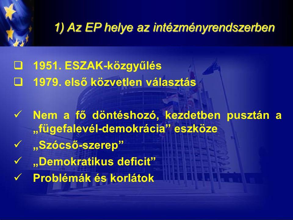 2) Az EP szervezete Állandó bizottságok (2004-2009) 1.Költségvetési Bizottság 2.Költségvetési Ellenőrző Bizottság 3.Gazdasági és Monetáris Bizottság 4.Foglalkoztatási és Szociális Bizottság 5.Környezetvédelmi, Közegészségügyi és Élelmiszerbiztonsági Bizottság 6.Ipari, Kutatási és Energiaügyi Bizottság 7.Belső Piaci és Fogyasztóvédelmi Bizottság 8.Közlekedési és Idegenforgalmi Bizottság 9.Regionális Fejlesztési Bizottság 10.Mezőgazdasági és vidékfejlesztési bizottság 11.Halászati Bizottság