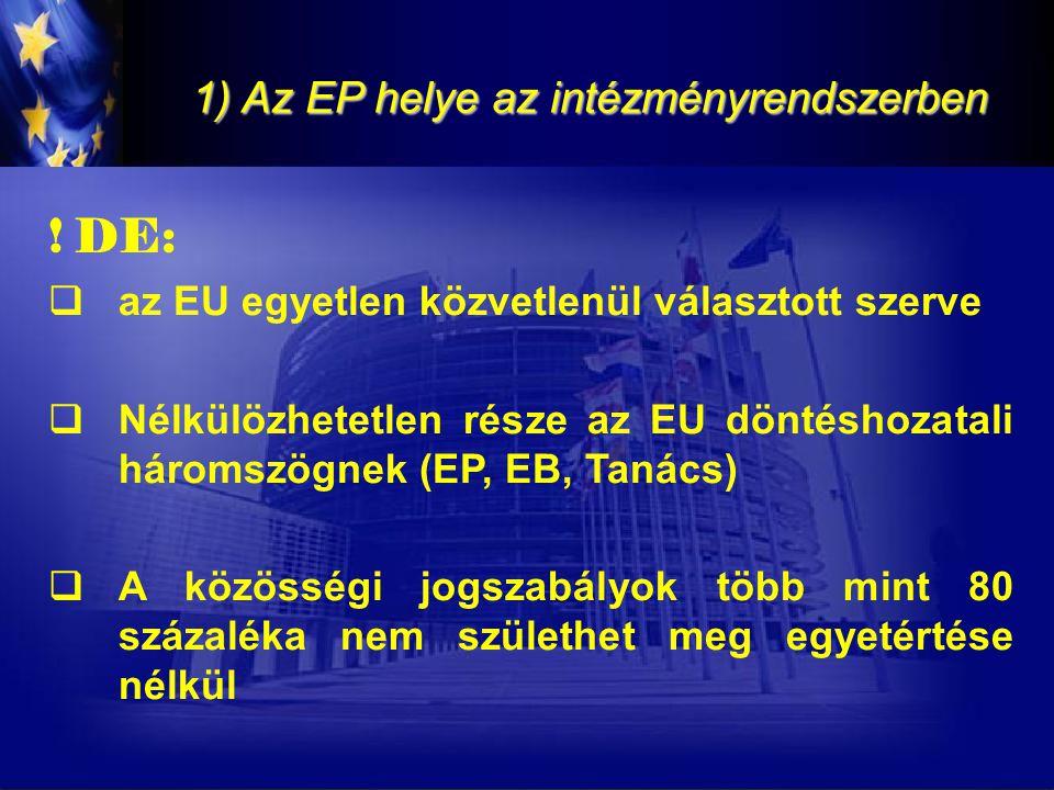 2) Az EP szervezete Állandó bizottságok (2004-2009) 12.Kulturális és Oktatási Bizottság 13.Jogi Bizottság 14.Állampolgári Jogi, Bel- és Igazságügyi Bizottság 15.Alkotmányügyi Bizottság 16.Nőjogi és Esélyegyenlőségi Bizottság 17.Petíciós Bizottság 18.Külügyi Bizottság 19.Fejlesztési Bizottság 20.Nemzetközi Kereskedelmi Bizottság